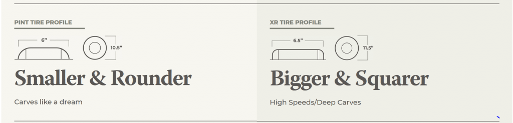 Onewheel Pint and XR Tire comparison